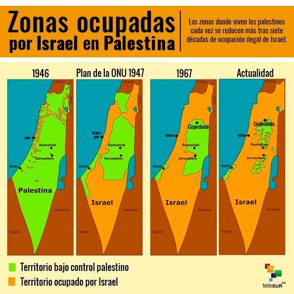 Figuras públicas se unieron en favor de campaña que se opone a la anexión  de territorio palestino a Israel. - Capucha Informativa